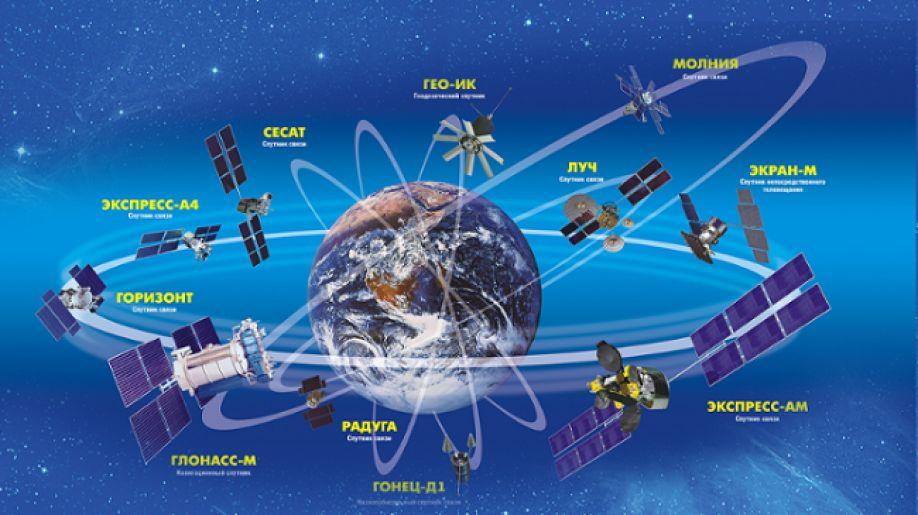 Картинки по запросу Орбитальная группировка
